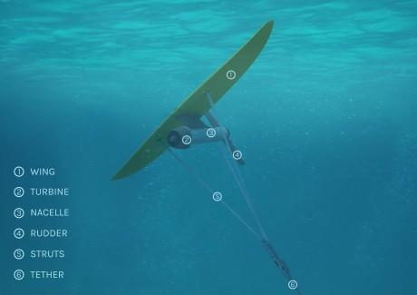 minesto tidal energy underwater kite free energy