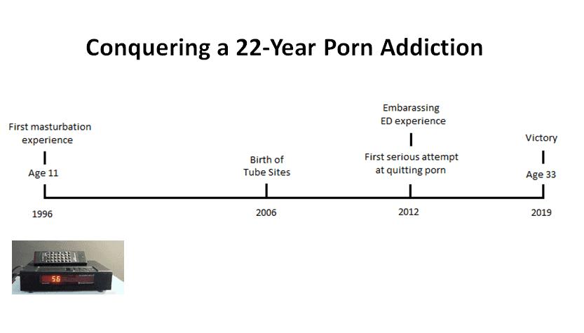 Sex education forum on twitter